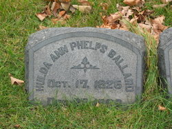 Huldah Ann <I>Phelps</I> Ballard