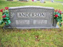 Martha Jane <I>Lee</I> Anderson