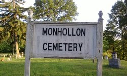 Monhollen Cemetery