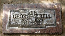 George Thomas Bell