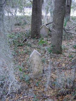 Nunn Family Cemetery