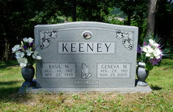 Basil M. Keeney