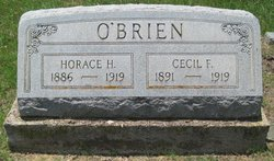 Cecil <I>Fuqua</I> O'Brien