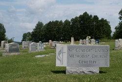 Mount Comfort United Methodist Church Cemetery