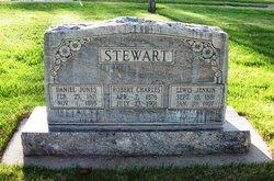 Daniel Jones Stewart