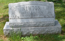 Linnie Mae <I>Fry</I> Newton