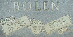 Benjamin Bailey Bolen
