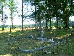 Pernell and Faulkner Families Cemetery #1