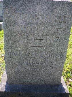 Rev Charles Armand Miller