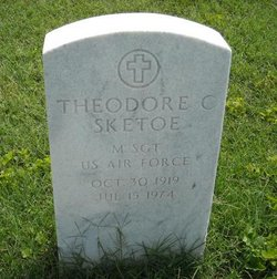 Theodore Charlie Sketoe