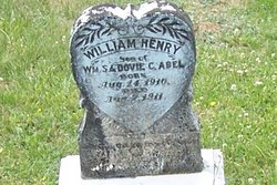 William Henry Ables