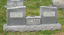 Anna T. Clark
