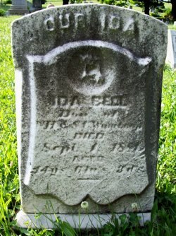 Ida Bell Wynekoop