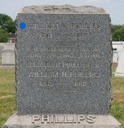 William H. Phillips