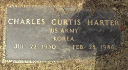 Charles Curtis Harter