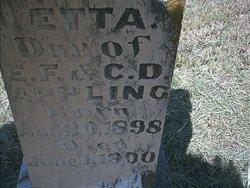 Etta Appling