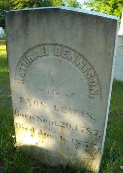 Keturah <I>Dennison</I> Lewis