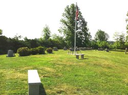 Hills Grove Baptist Church Cemetery
