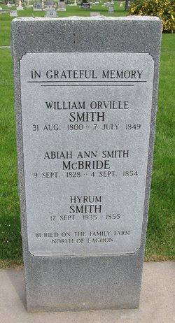 William Orville Smith