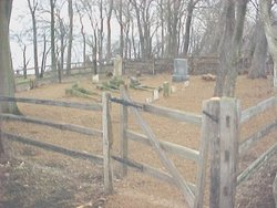 Dundey Cemetery
