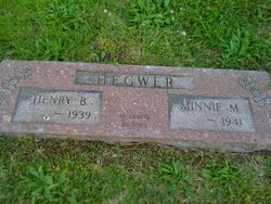 Henry B. Hegwer