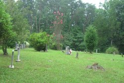 Roberts-Sneed Family Cemetery