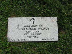 Hugh McNeil Byrd, Jr