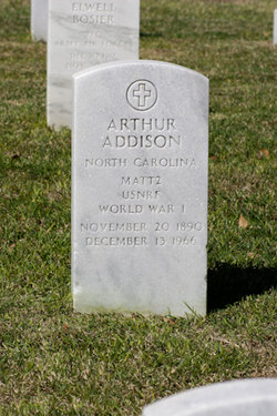 Arther Addison