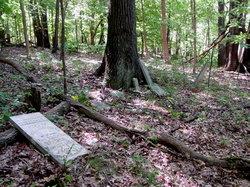 Fletcher Wright Cemetery