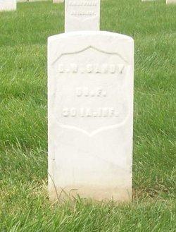 George W Gandy