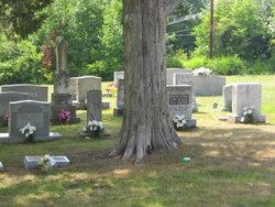 Dodson Family Cemetery