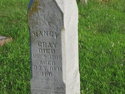 Nancy Jane <I>Langley</I> Gray