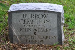 Burrow Cemetery