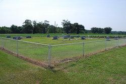 Gainus-Turner Cemetery