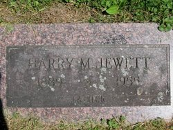 Harry M. Jewett