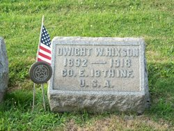 Dwight Wilmer Hixson