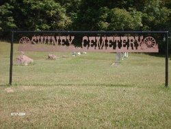 Swiney Cemetery