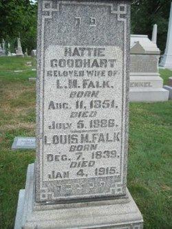 Louis M Falk
