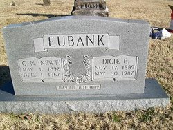 Dicie E. <I>Jones</I> Eubank