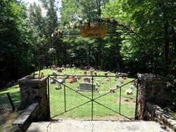 Sawyer Cemetery