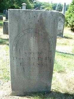 Mary W. Guptill