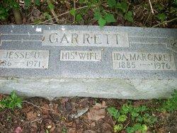 Jesse U. Garrett