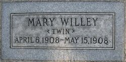 Mary Willey