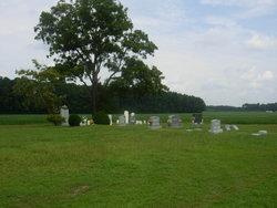 Bowen-Harrison Cemetery