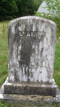 Lydia W <I>Cookson</I> Blackden