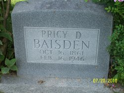 Pricy <I>Deskins</I> Baisden