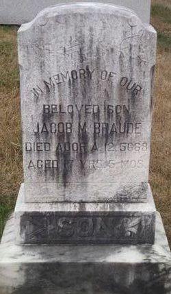 Jacob M. Braude