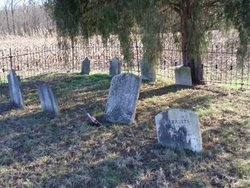 Hershey Burial Grounds