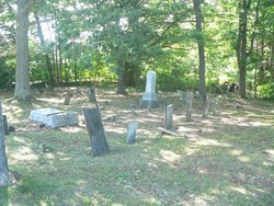 Chrysler Road Cemetery