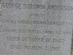 George Burgwin Anderson